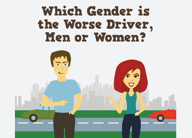 Which Gender Is The Worse Driver #Infographic