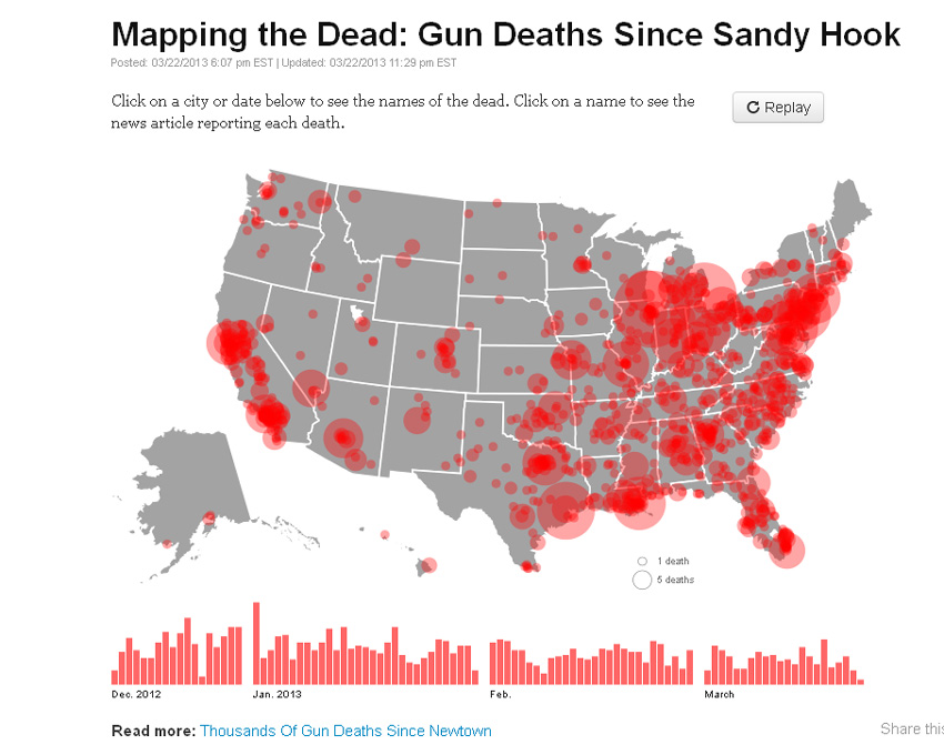 Gun Laws By State Map 2018.Mapping For Justice Building Political Power To Enact Gun Laws In