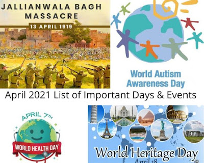 April 2021 List of Important Days & Events