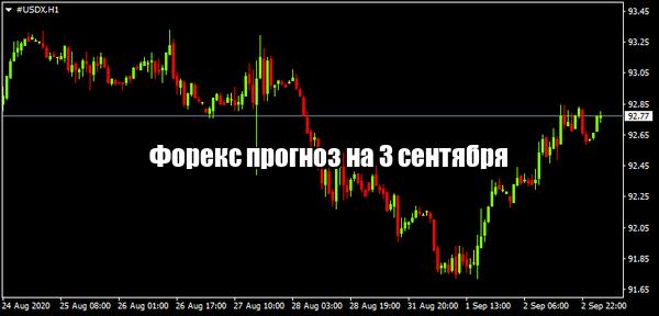 Форекс прогноз основных валютных пар на 3 сентября
