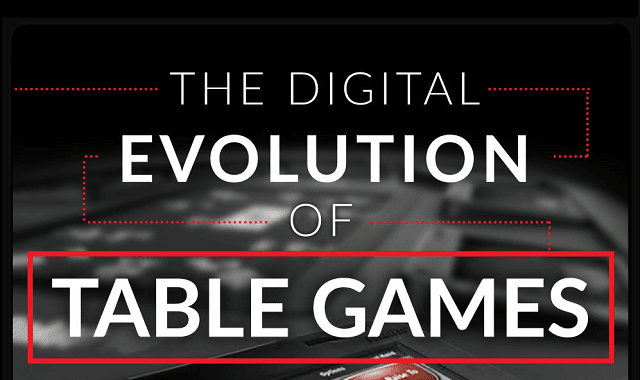 The Digital Evolution of Table Games
