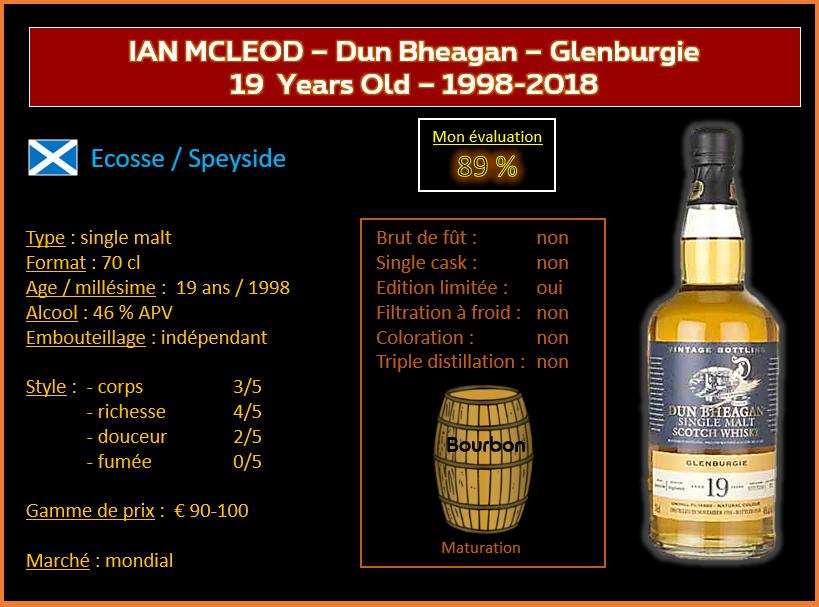 Review #621  : Ian McLeod – Dun Bheagan – Glenburgie 19 Years Old – 1998-2018