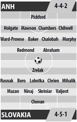 Nhận định, soi kèo nhà cái U21 Anh vs U21 Slovakia