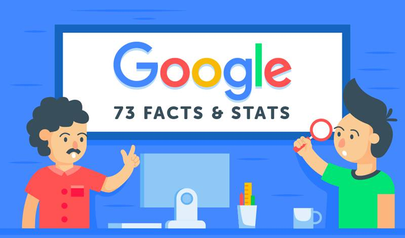 Interesting Stats And Facts About Google