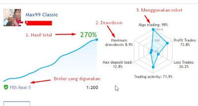 Memilih sinyal trading forex
