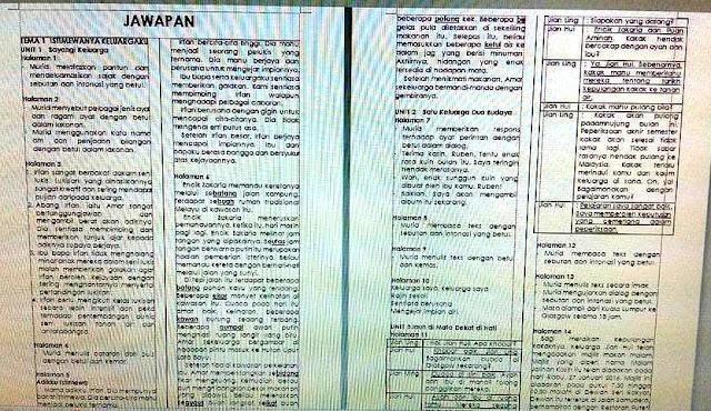 Buku Panduan Jawapan Bahasa Melayu Tahun 6 (UPSR)