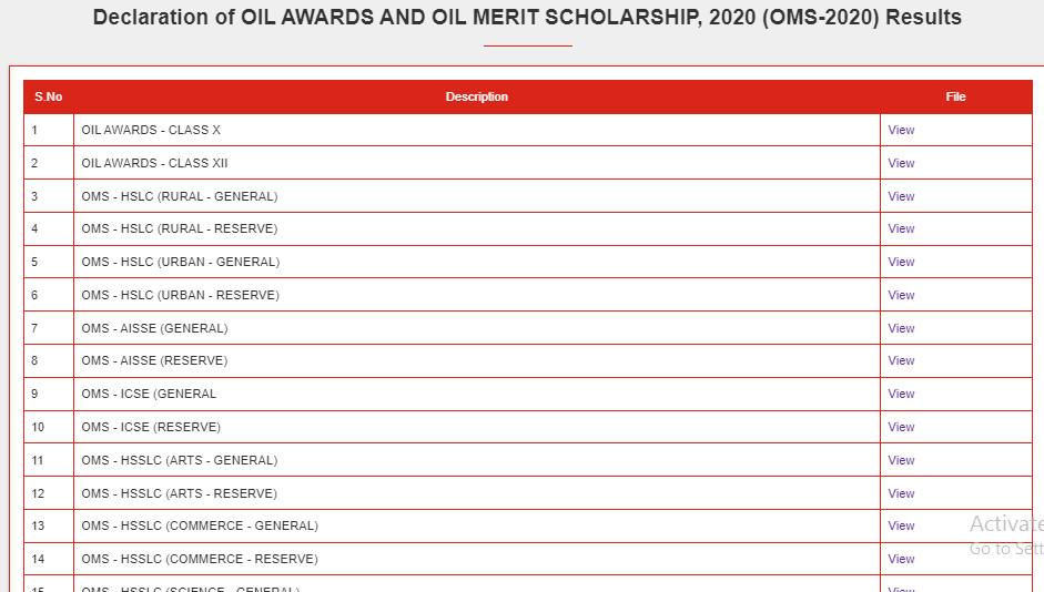 Declaration of OIL AWARDS AND OIL MERIT SCHOLARSHIP, 2020