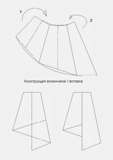 gráfico patrón volantes