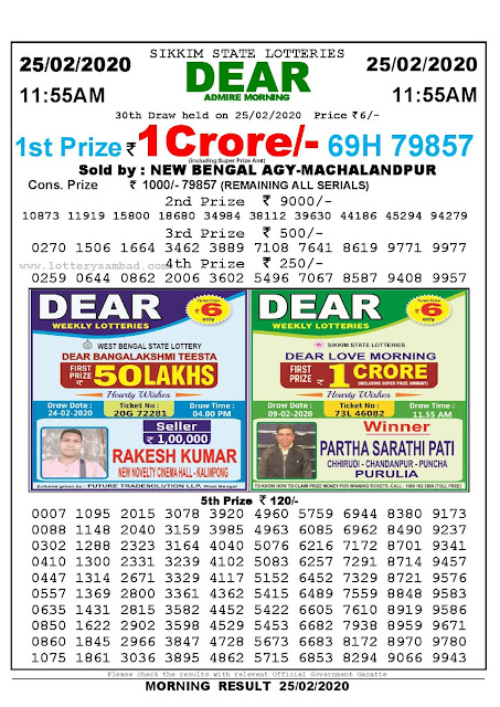 Lottery Sambad 25.02.2020 Sikkim Lottery Result 11.55 AM