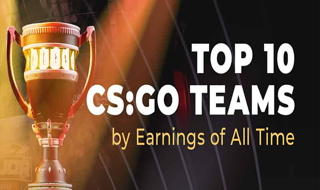 Top 10 CS:GO Teams by Earnings of All Time #infographic