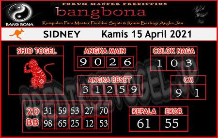 Prediksi Bangbona Sydney Kamis 15 April 2021