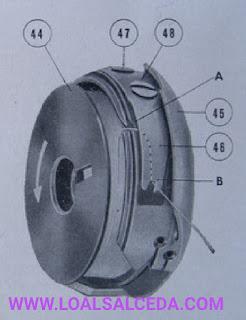 Caja de bobina refrey transforma 427