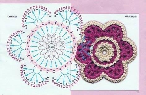 Patrón de Flor tejida a Crochet