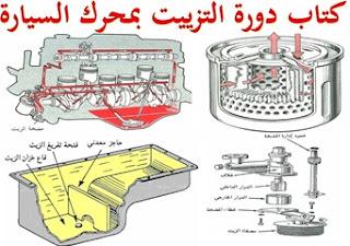 دورة التزييت في المحرك pdf