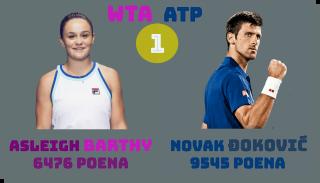 Prvi na ATP WTA listama
