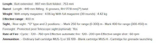 yakni senjata api otomatis yang merupakan senapan laras panjang atau karabin yang memili 10 SENAPAN SERBU TERBAIK PRODUK ASLI INDONESIA