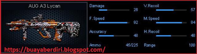 Damage AUG A3 Lycan