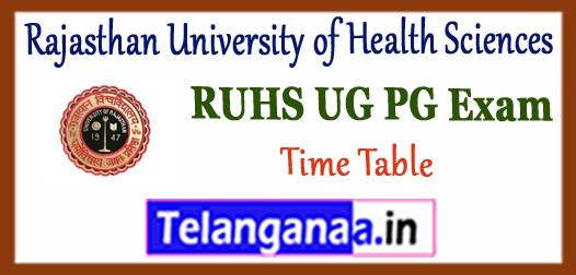 Rajasthan University of Health Sciences Time Table 2018 Exam Results