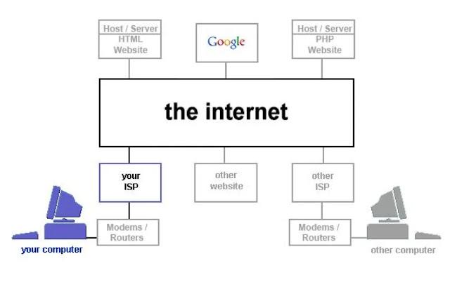 Internet%2BTechnology%2B%25282%2529