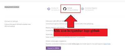 step 2 - cara buat aplikasi baru heroku