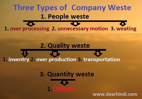 what is kaizen in hindi,weste,change,good,system,components,posters,image,