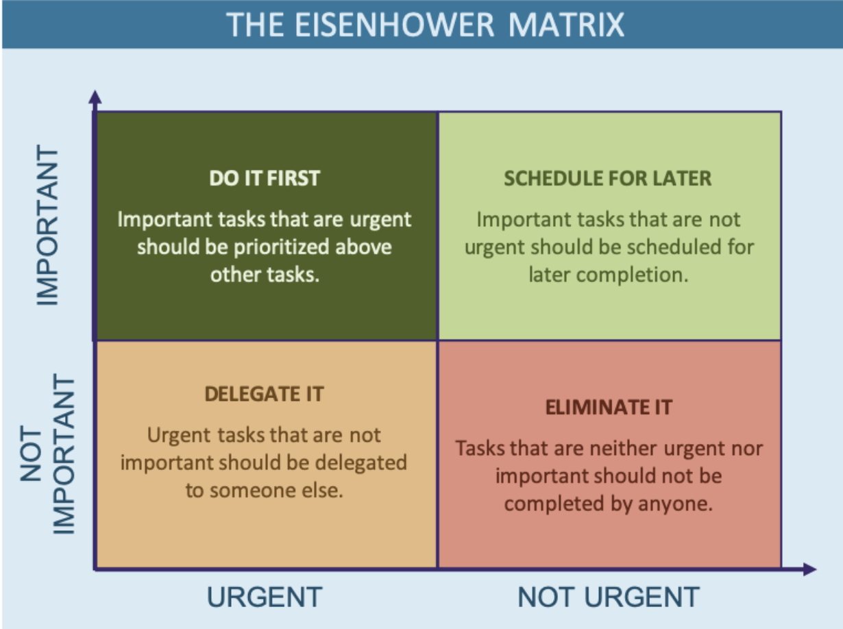 Disciplined Systematic Global Macro Views Eisenhower