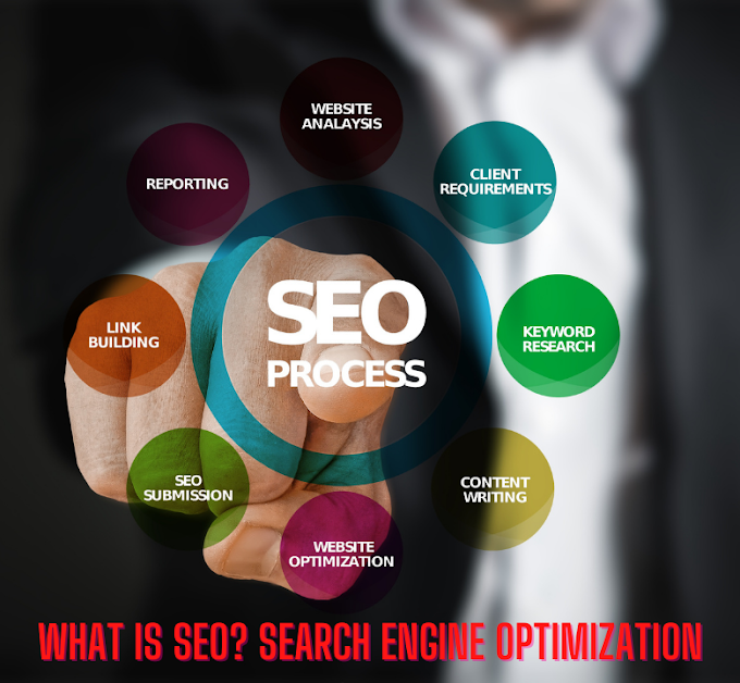 What Is SEO Search Engine Optimization - Why is SEO important