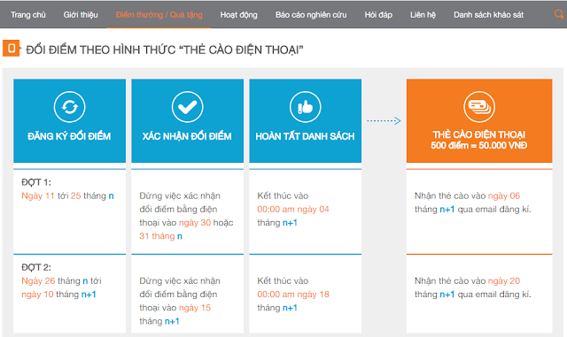 Vinaresearch khảo sát kiếm tiền online nhanh nhất, khảo sát kiem tien, khảo sát kiếm tiền trực tuyến