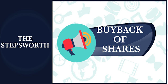 Buyback of Shares under Companies Act ,2013