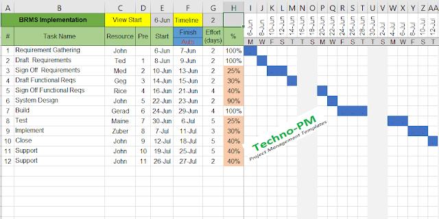gantt chart excel template xls, best gantt chart excel template