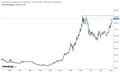 harga emas terus melonjak, emas antam hampir Rp 1 juta