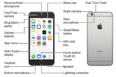 iPhone 8 User Manual PDF
