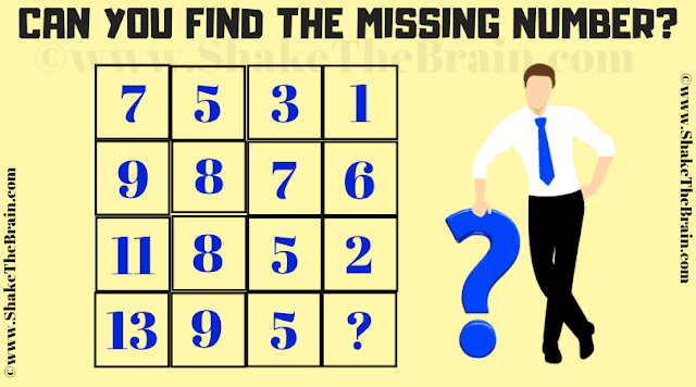 In this Quick Maths Brain Teaser, your challenge is to find the value of the missing number