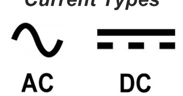 AC और DC Current क्या है Mobile Phone में कौनसा Current