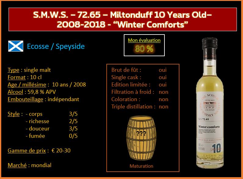 "Review #824 : S.M.W.S. 72.65 – Miltonduff 10 Years Old - ""Winter Comfort"""
