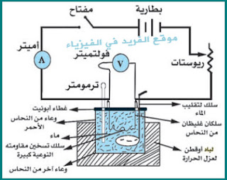 شرح تجربة مكافئ جول الميكانيكي الحراري + pdf ، doc تجربة جول للحرارة ، خطوات تقرير عن تجربة جول ، مكافئ جول الميكانيكي الحراري ، قانون جول الحراري ، مفعول جول ، مناقشة تجربة مكافئ جول ، تعريف مفعول جول ، تعريف المكافئ الميكانيك الحراري ، بحث عن المكافئ الميكانيكي الحراري ، الكافئ الميكانيكي الحراري بطريقة جول pdf , doc