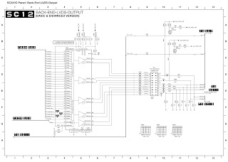 Secret Diagram: Philips Plasma display FM23 main digital