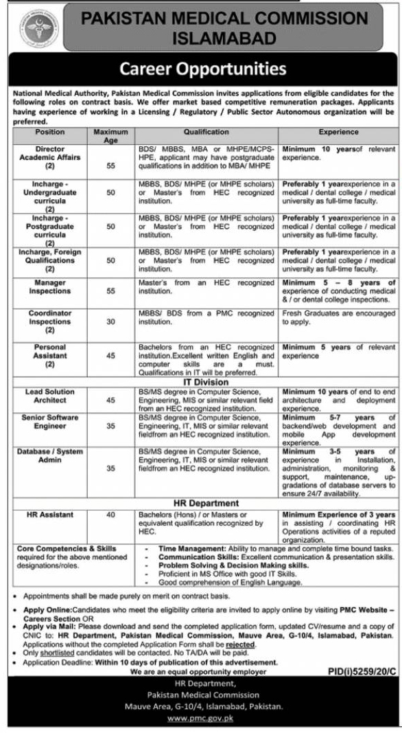 Pakistan Medical Commission PMC Jobs Advertisement 2021