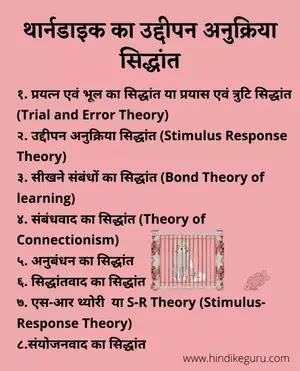 थार्नडाइक का उद्दीपन अनुक्रिया सिद्धांत(thorndike theory of learning in hindi