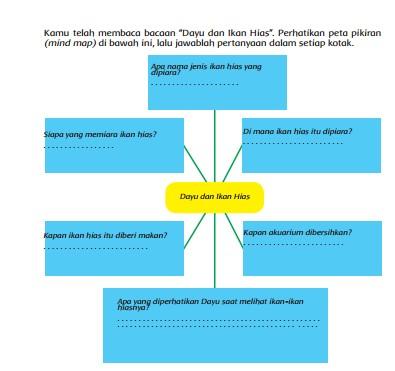 kunci jawaban tema 2 subtema 1 pelajaran 1 kelas 5