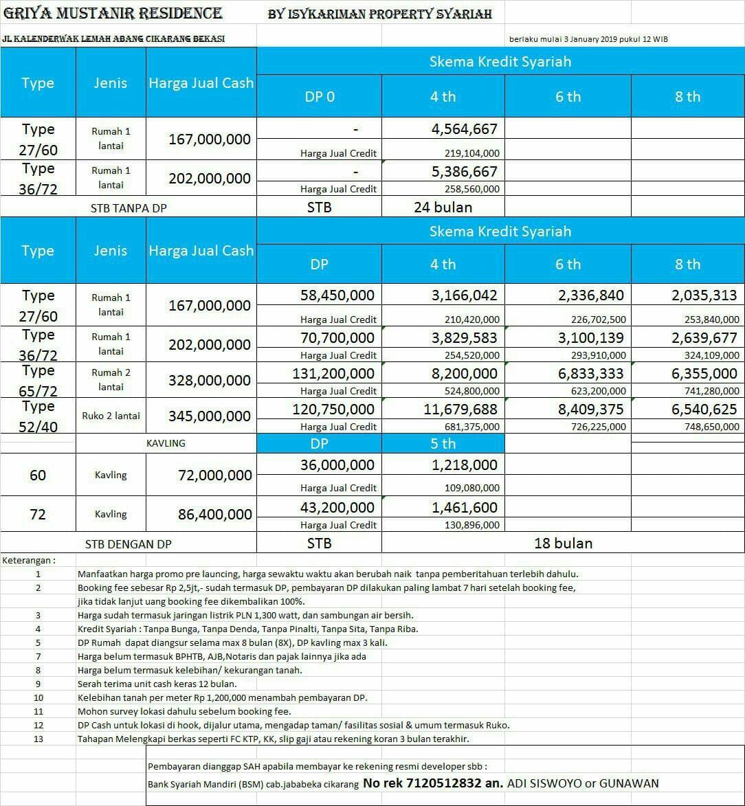 Rumah Properti KPR Syariah Murah Tanpa Bank Jakarta Bogor