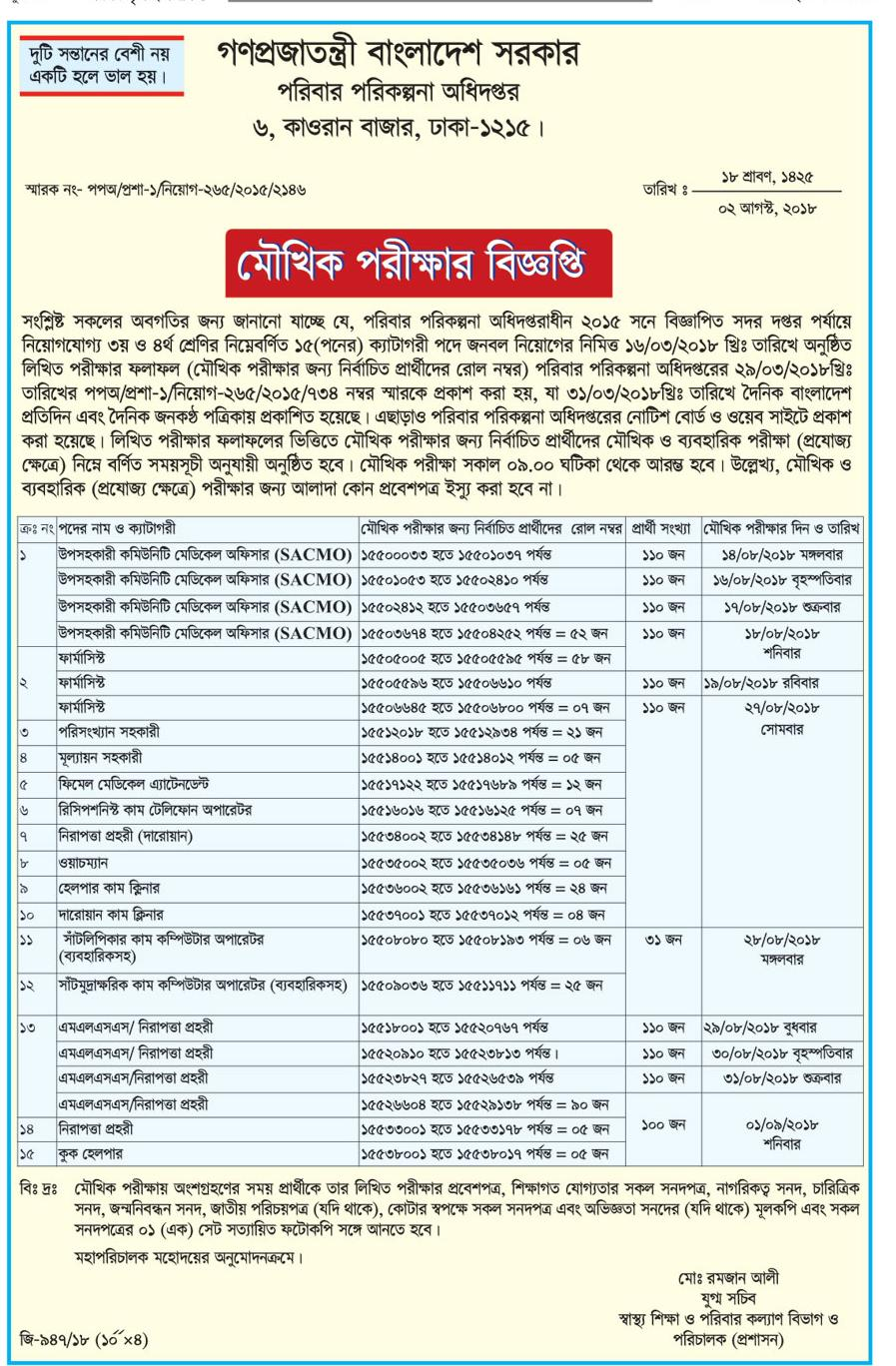 District Family Planning Office, Kawran Bazar Viva Test Exam Date, Time and Seat Plan