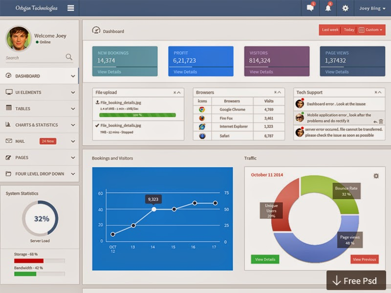 Dashboard Concept PSD Template