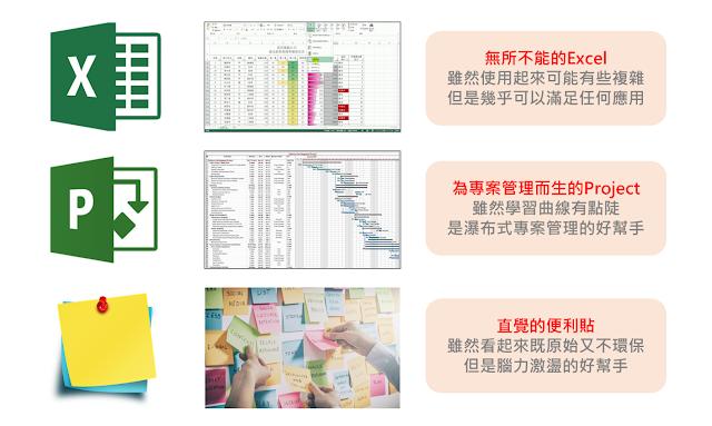 你是Excel、MS Project,還是懷舊便利貼派?