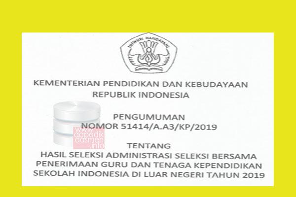 Hasil Seleksi Administrasi Seleksi Bersama Penerimaan Guru dan Tenaga Kependidikan SILN 2019