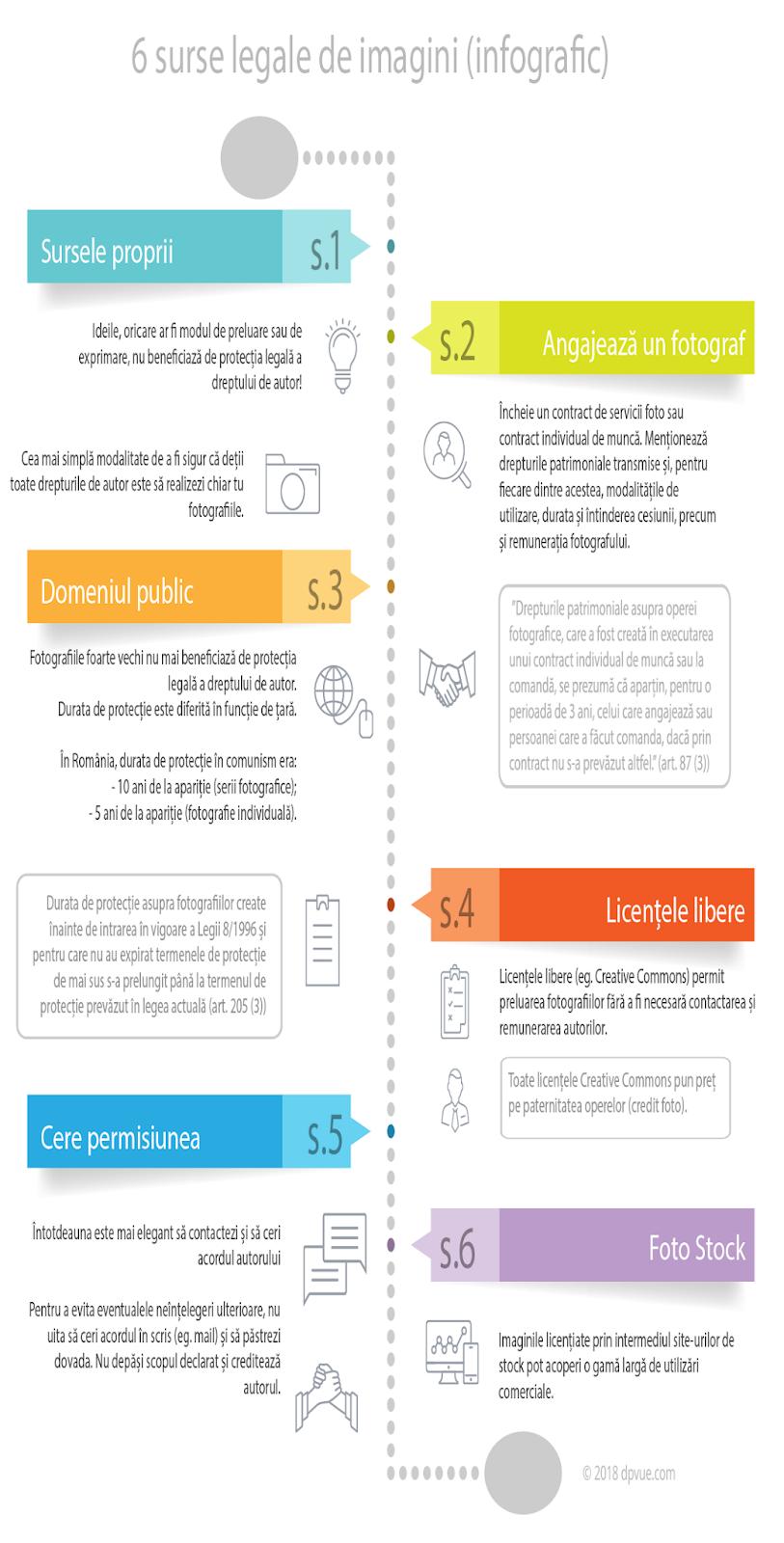 6 surse legale pentru imagini (infografic)
