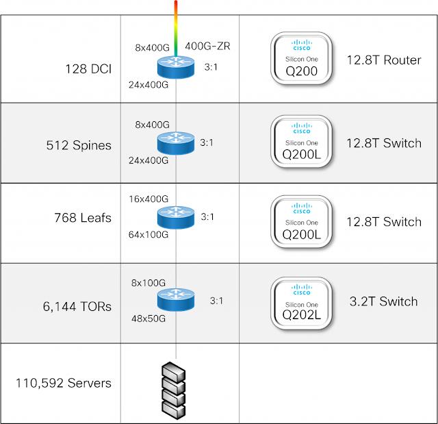 Cisco Prep, Cisco Learning, Cisco Certification, Cisco Guides, Cisco Exam Prep