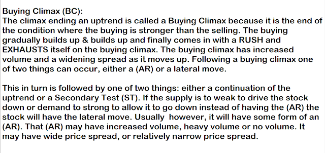 Wyckoff Buying Climax.