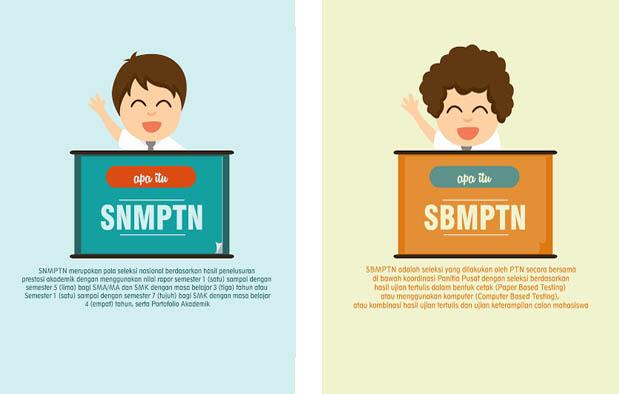 Perbedaan SNMPTN dan SBMPTN