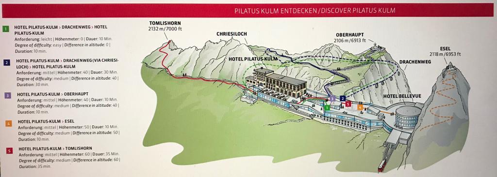 Trilhas no Monte Pilatus